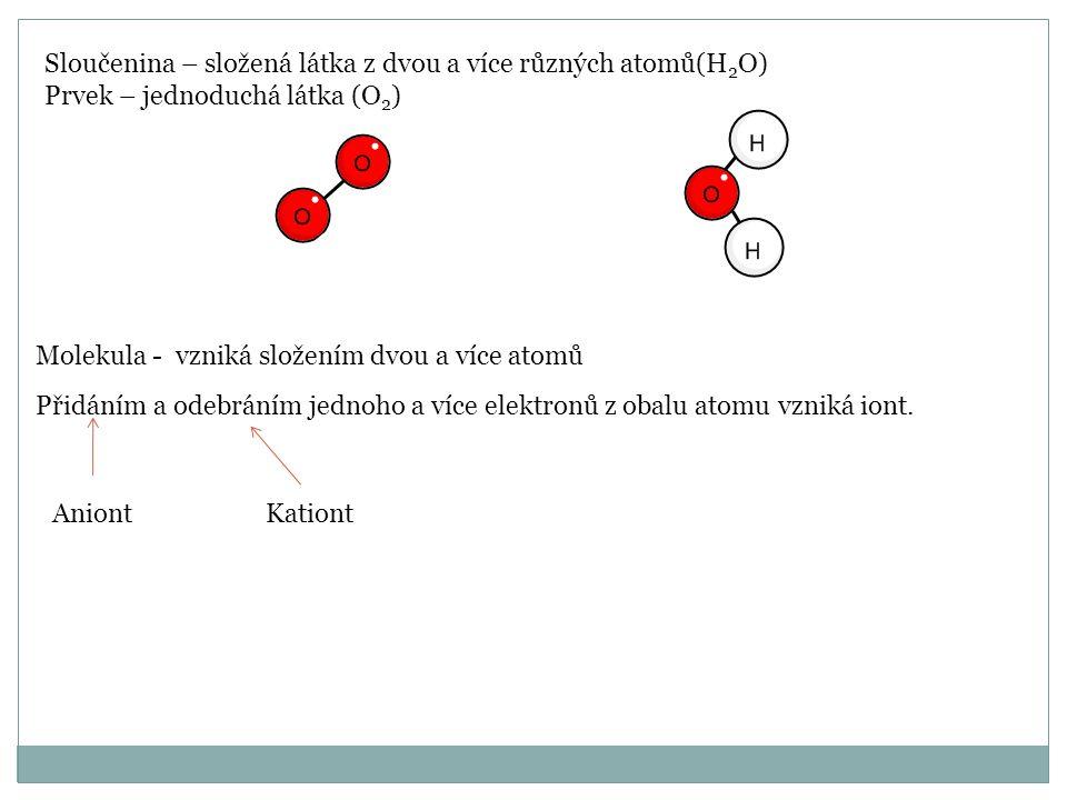 Sloučenina – složená látka z dvou a více různých atomů(H2O)