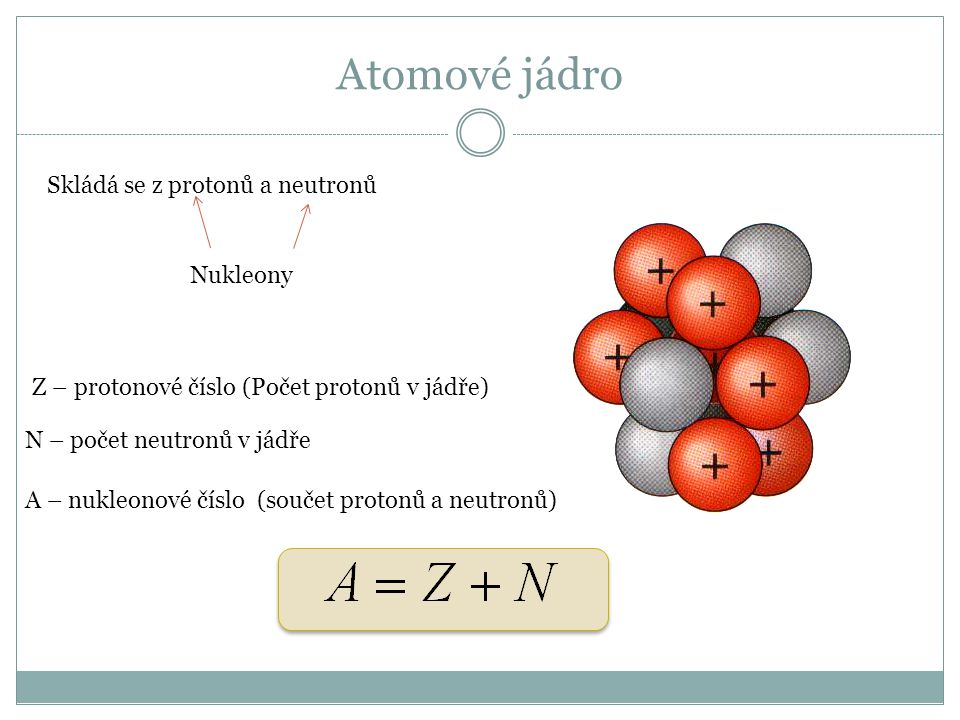 Atomové jádro Skládá se z protonů a neutronů Nukleony