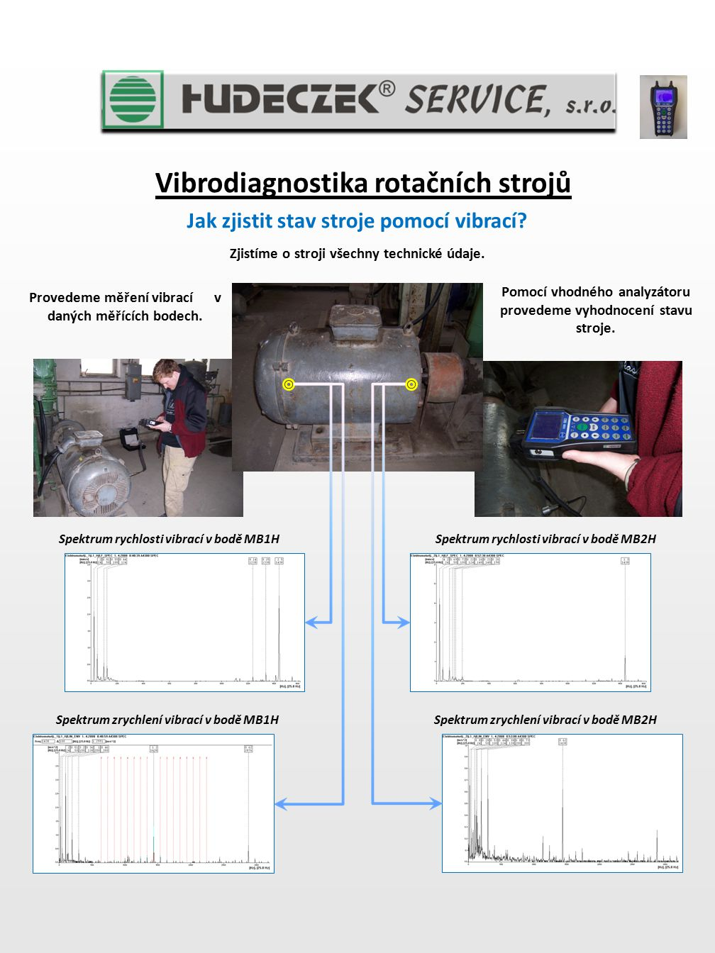Vibrodiagnostika rotačních strojů