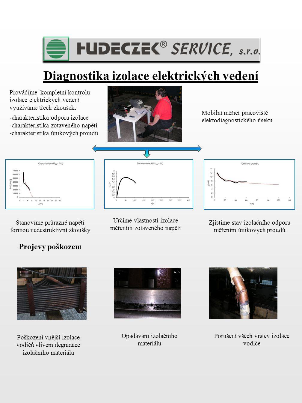 Diagnostika izolace elektrických vedení