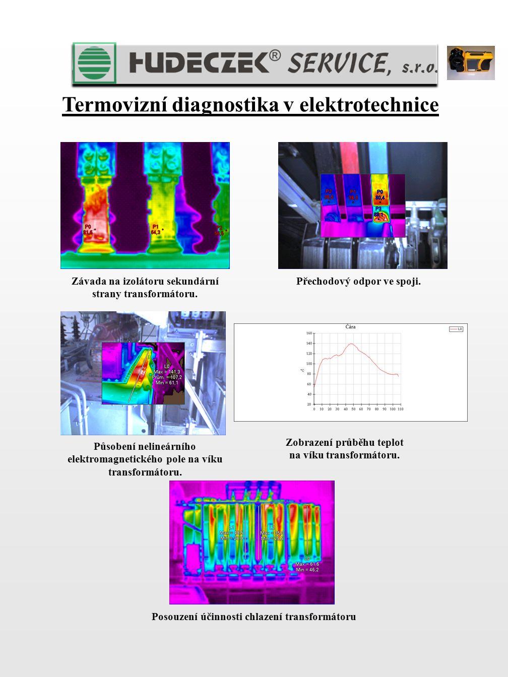 Termovizní diagnostika v elektrotechnice