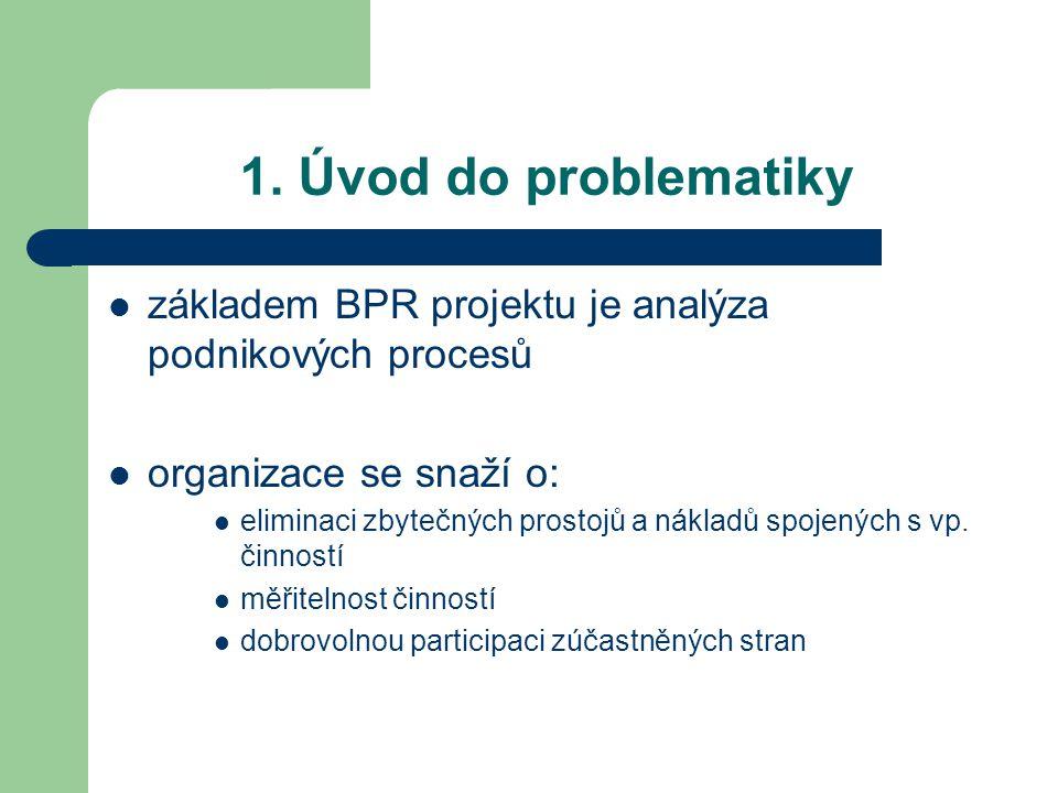 1. Úvod do problematiky základem BPR projektu je analýza podnikových procesů. organizace se snaží o: