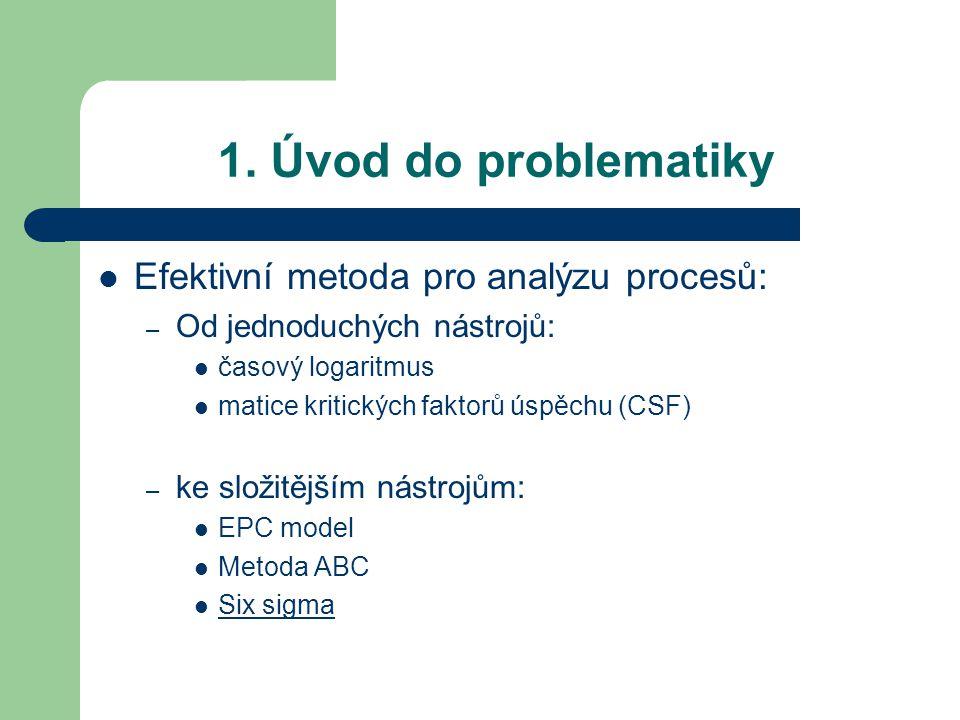 1. Úvod do problematiky Efektivní metoda pro analýzu procesů: