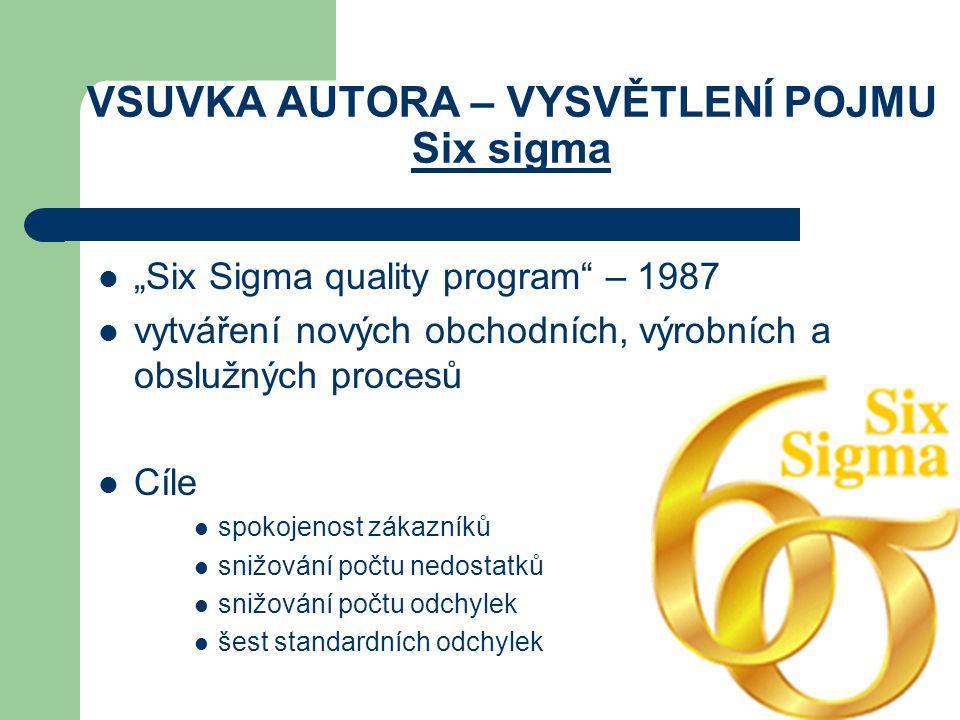 VSUVKA AUTORA – VYSVĚTLENÍ POJMU Six sigma