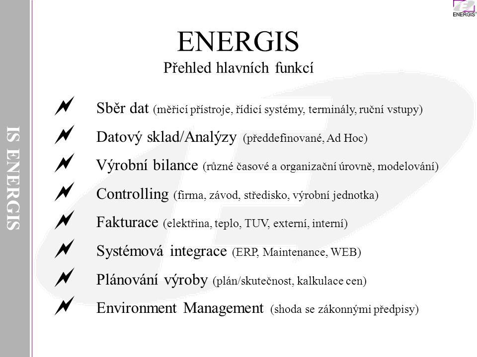 ENERGIS Přehled hlavních funkcí