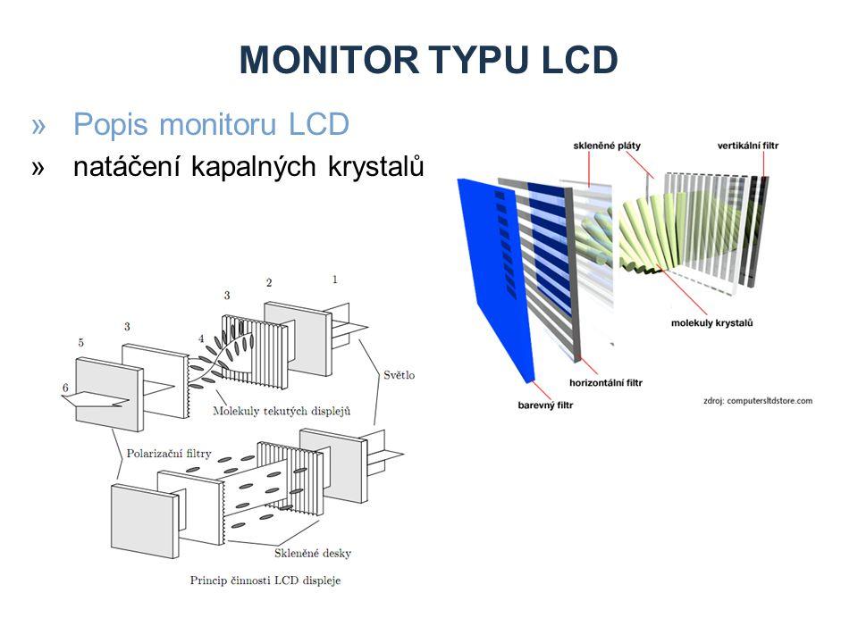 Monitor typu LCD Popis monitoru LCD natáčení kapalných krystalů