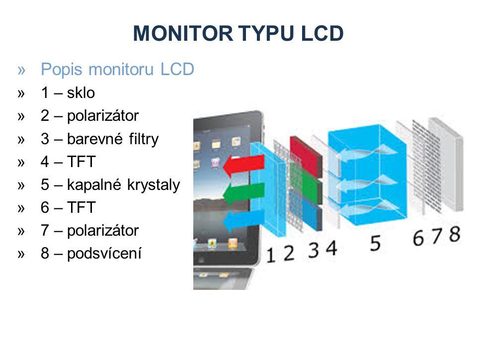 Monitor typu LCD Popis monitoru LCD 1 – sklo 2 – polarizátor