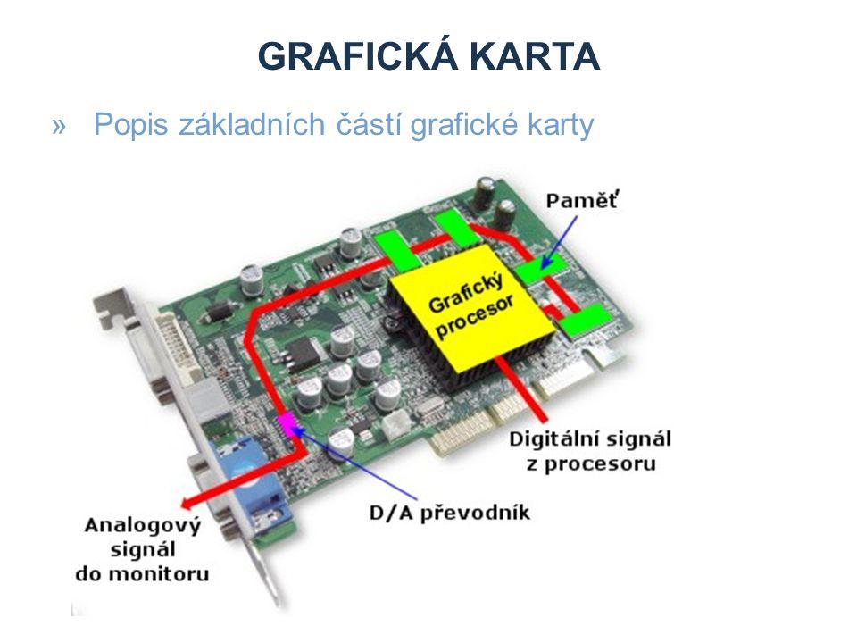 Grafická karta Popis základních částí grafické karty