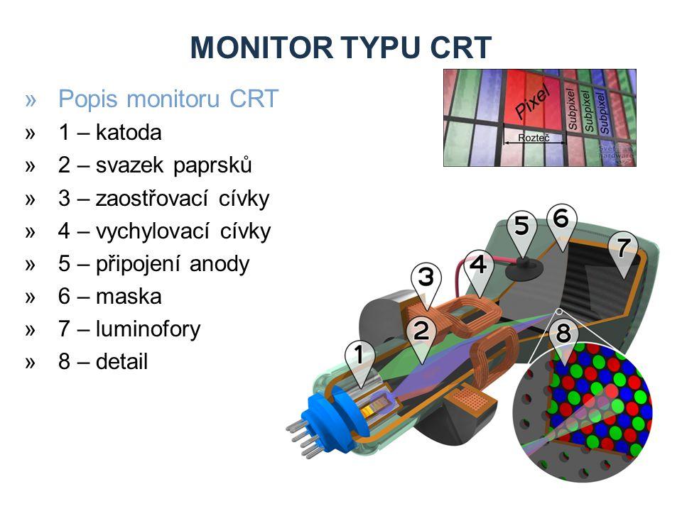 Monitor typu CRT Popis monitoru CRT 1 – katoda 2 – svazek paprsků