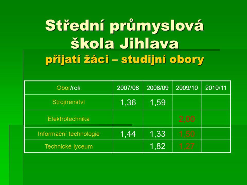 Střední průmyslová škola Jihlava přijatí žáci – studijní obory