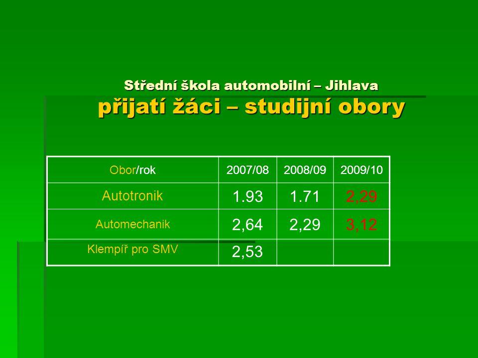 Střední škola automobilní – Jihlava přijatí žáci – studijní obory
