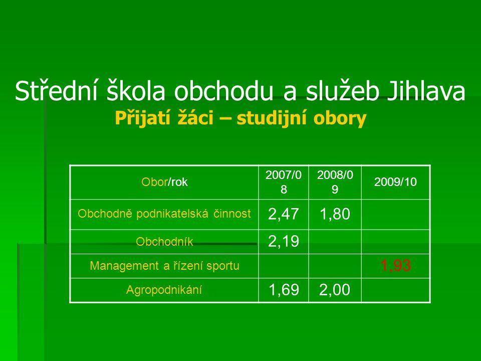 Střední škola obchodu a služeb Jihlava Přijatí žáci – studijní obory