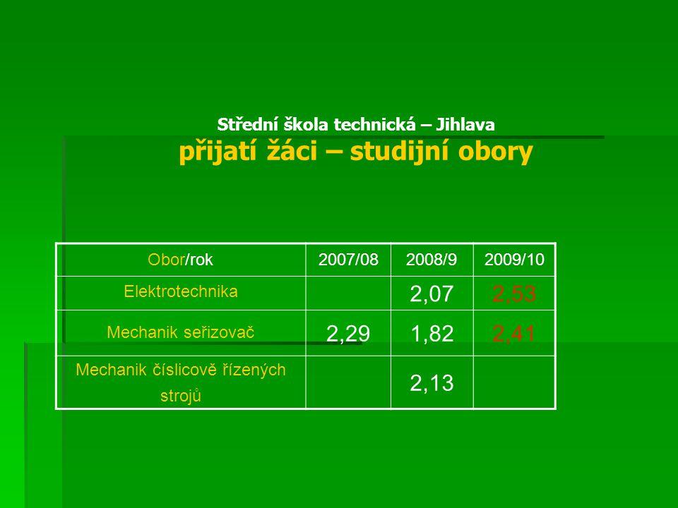 Střední škola technická – Jihlava přijatí žáci – studijní obory