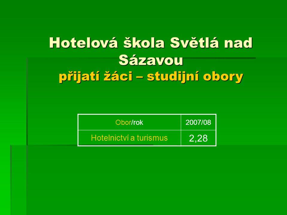 Hotelová škola Světlá nad Sázavou přijatí žáci – studijní obory