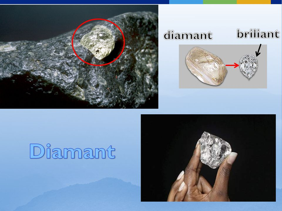 diamant briliant Diamant