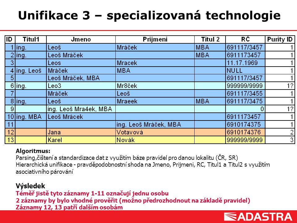 Unifikace 3 – specializovaná technologie