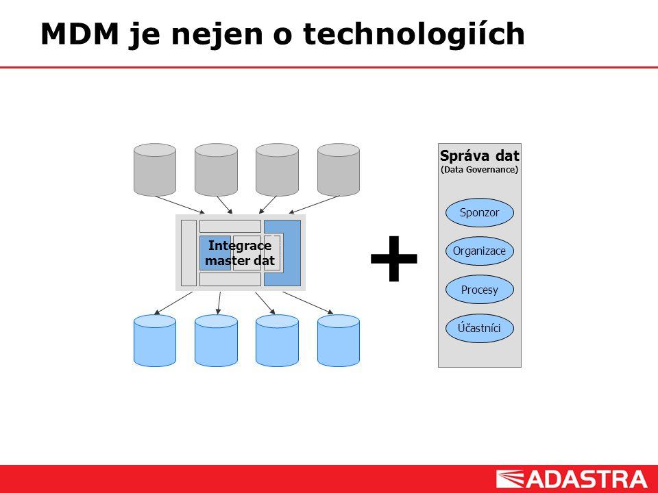 + MDM je nejen o technologiích Správa dat Integrace master dat Sponzor