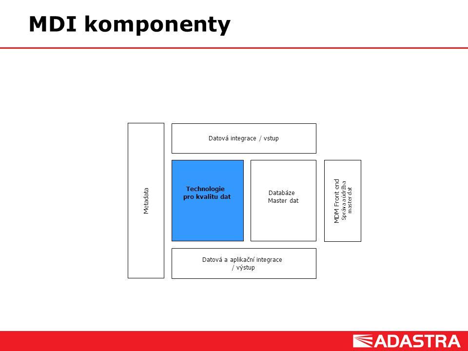 MDI komponenty Datová integrace / vstup Technologie