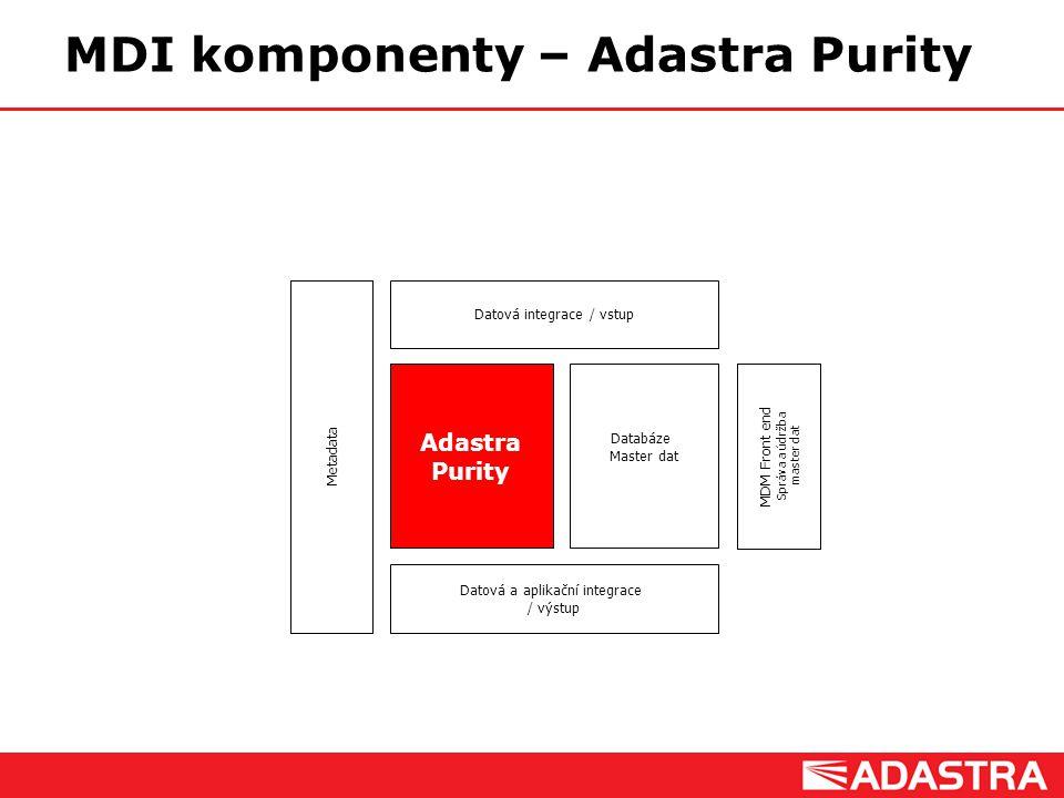 MDI komponenty – Adastra Purity