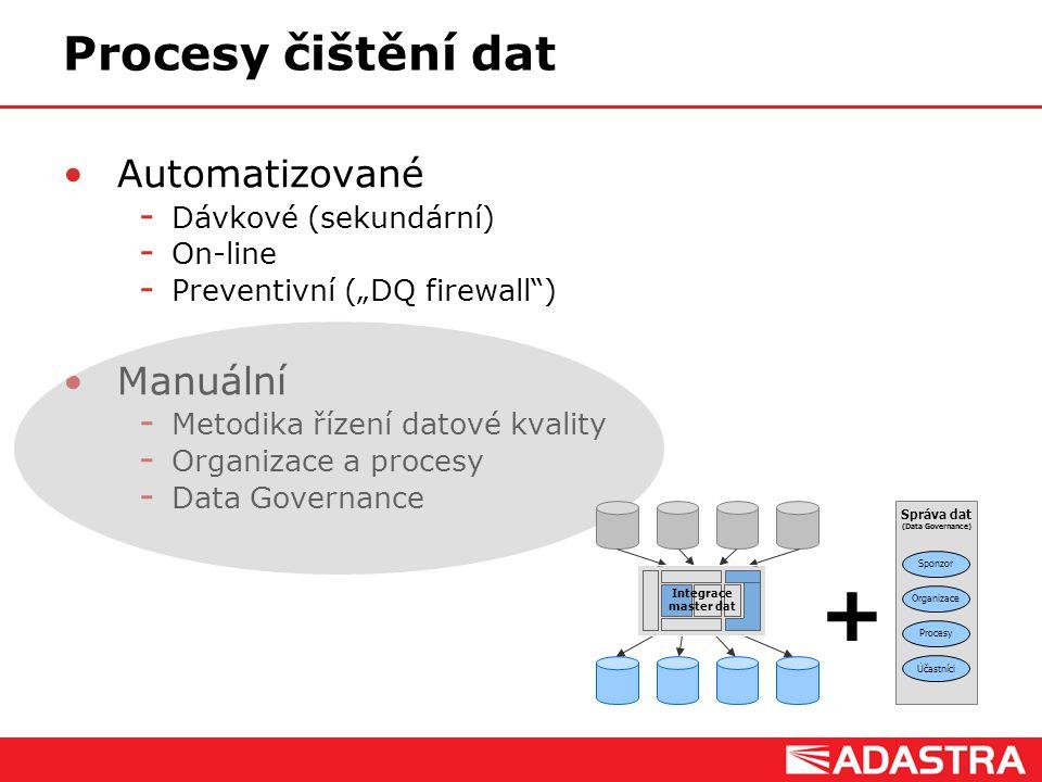 + Procesy čištění dat Automatizované Manuální Dávkové (sekundární)