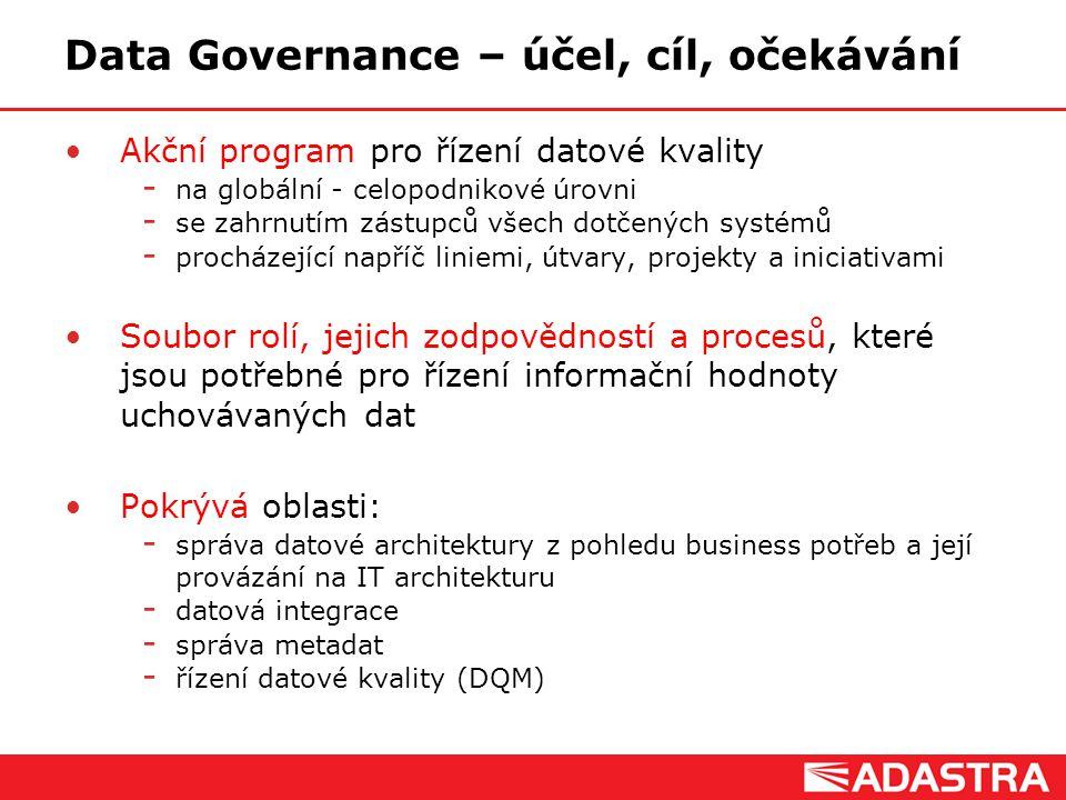 Data Governance – účel, cíl, očekávání