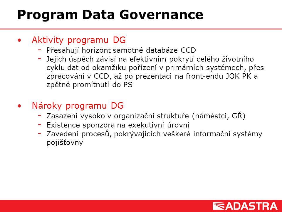 Program Data Governance
