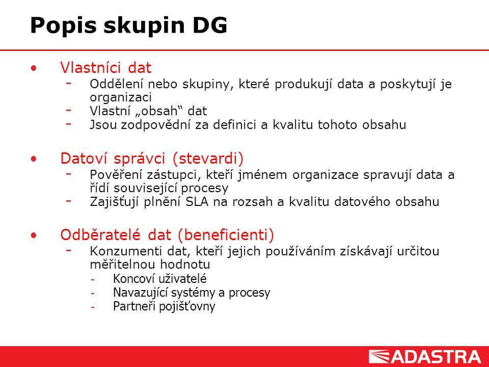 Popis skupin DG Vlastníci dat Datoví správci (stevardi)