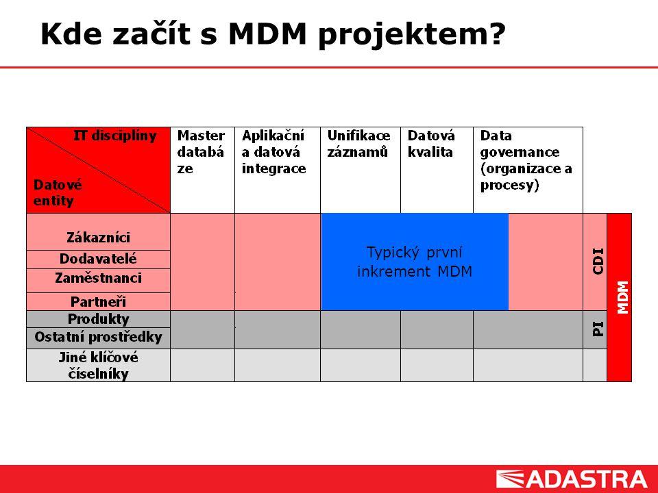 Kde začít s MDM projektem