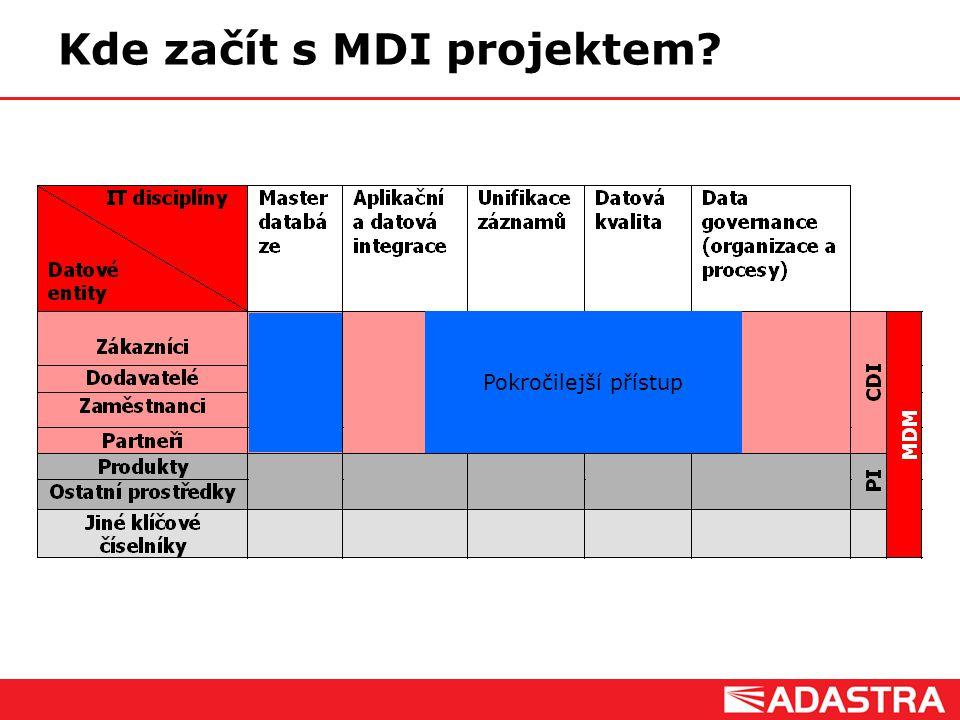 Kde začít s MDI projektem