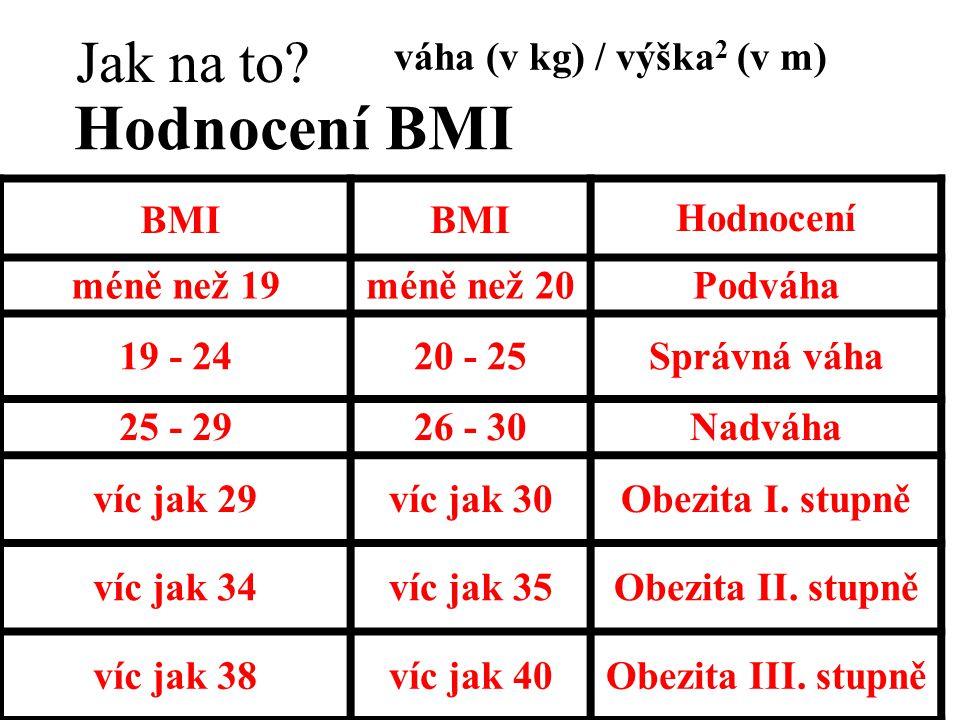 Hodnocení BMI Jak na to váha (v kg) / výška2 (v m) BMI Hodnocení
