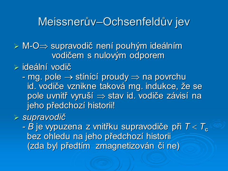 Meissnerův–Ochsenfeldův jev