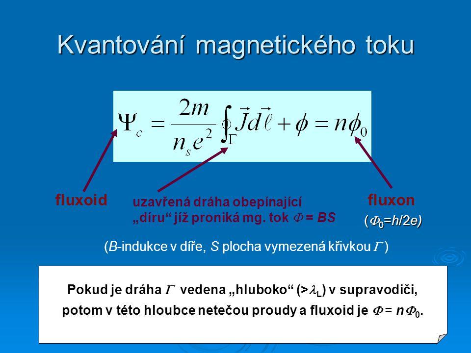 Kvantování magnetického toku