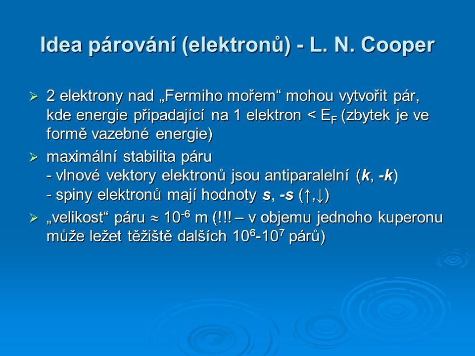 Idea párování (elektronů) - L. N. Cooper
