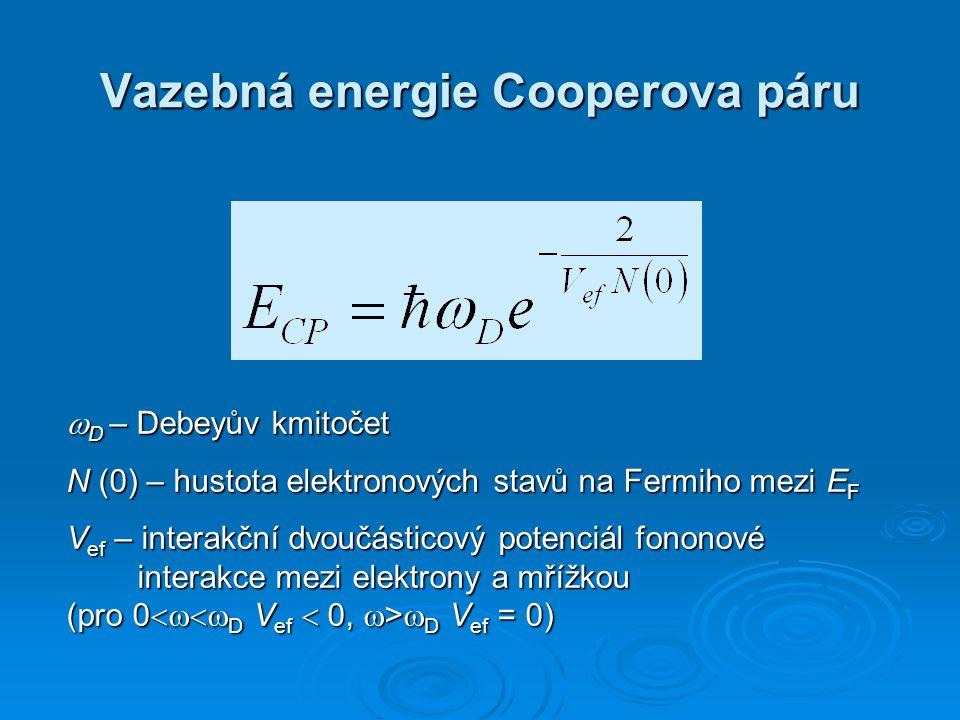 Vazebná energie Cooperova páru