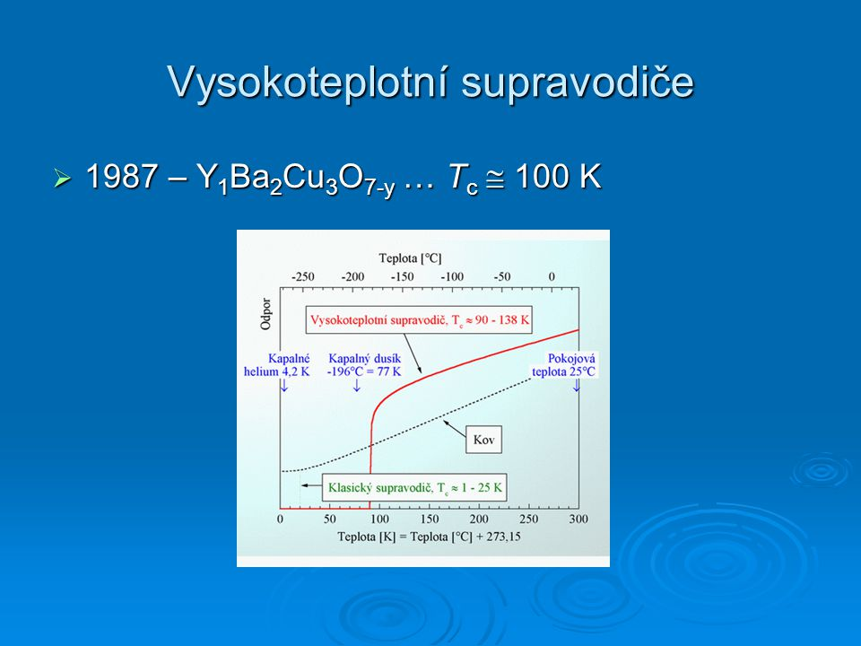 Vysokoteplotní supravodiče