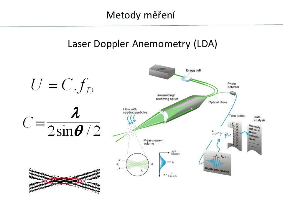 Laser Doppler Anemometry (LDA)