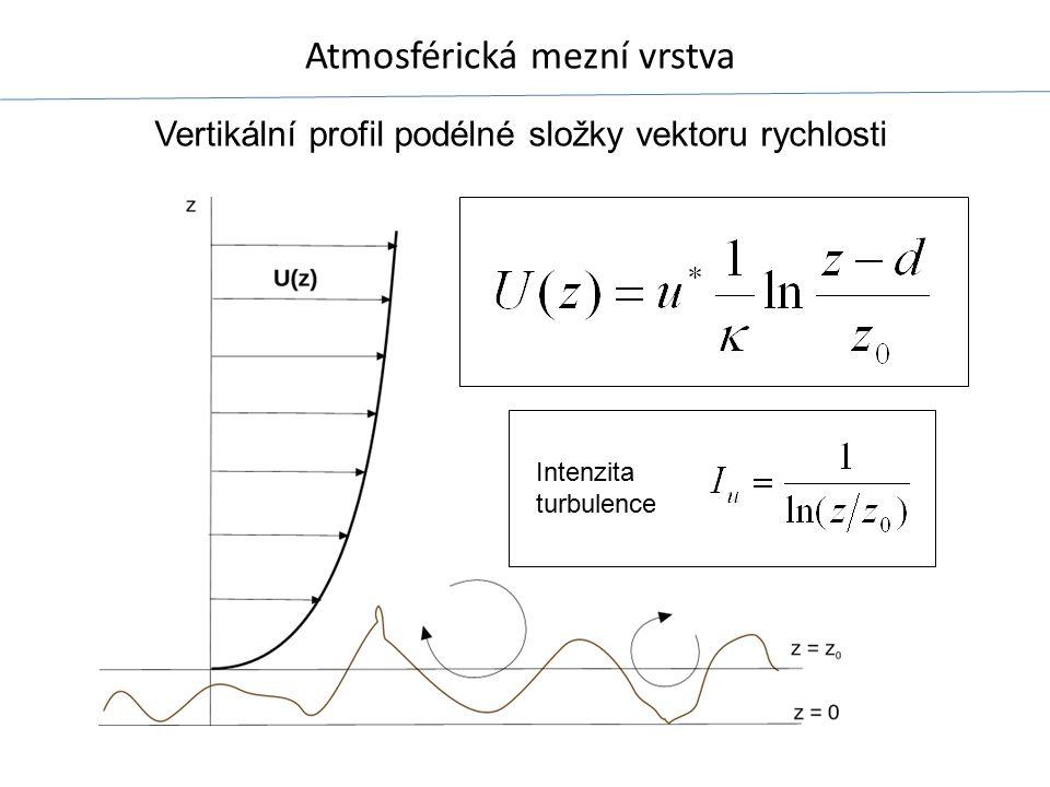 Vertikální profil podélné složky vektoru rychlosti