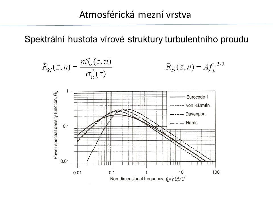 Spektrální hustota vírové struktury turbulentního proudu