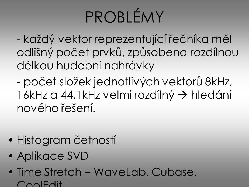 PROBLÉMY - každý vektor reprezentující řečníka měl odlišný počet prvků, způsobena rozdílnou délkou hudební nahrávky.
