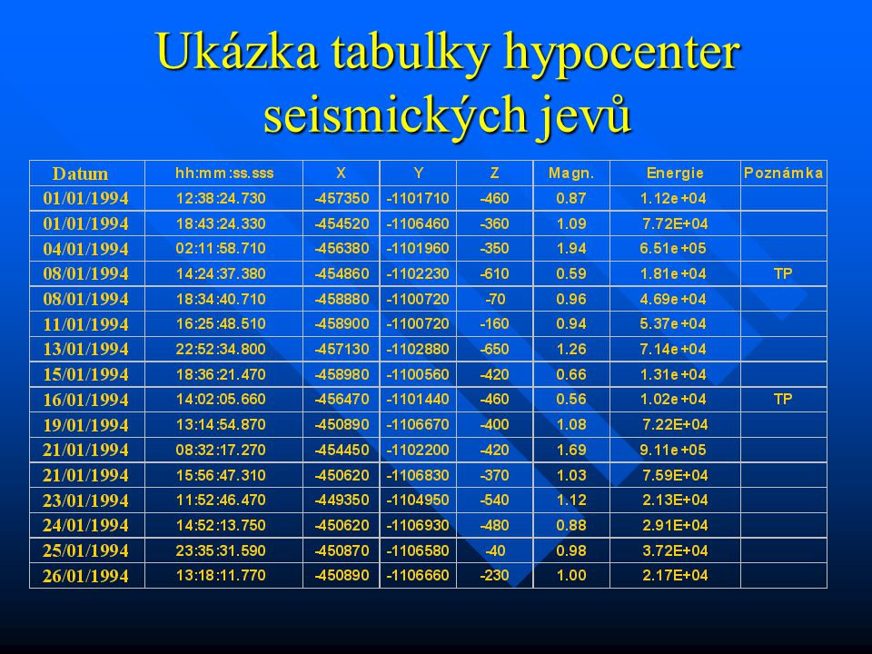 Ukázka tabulky hypocenter seismických jevů