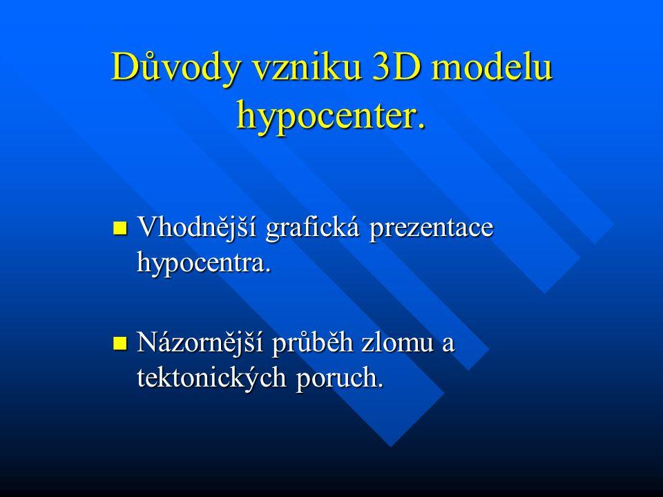 Důvody vzniku 3D modelu hypocenter.