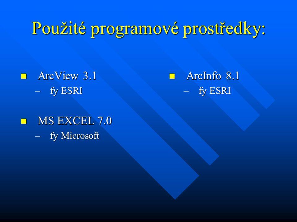 Použité programové prostředky:
