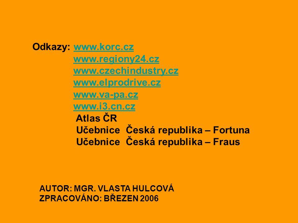 Učebnice Česká republika – Fortuna Učebnice Česká republika – Fraus