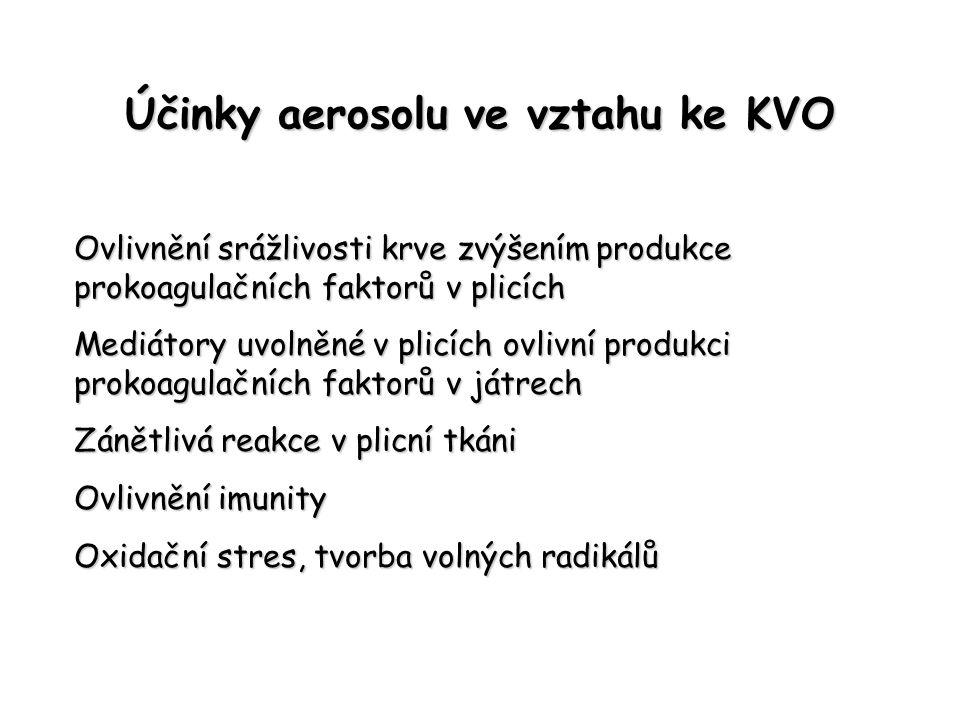 Účinky aerosolu ve vztahu ke KVO