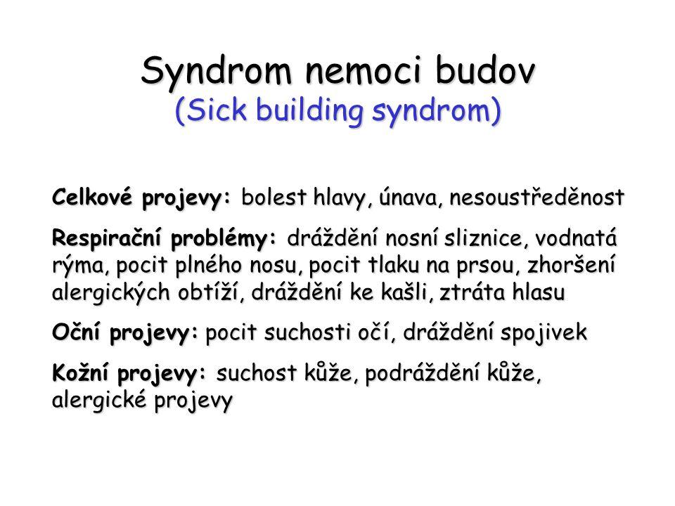 Syndrom nemoci budov (Sick building syndrom)