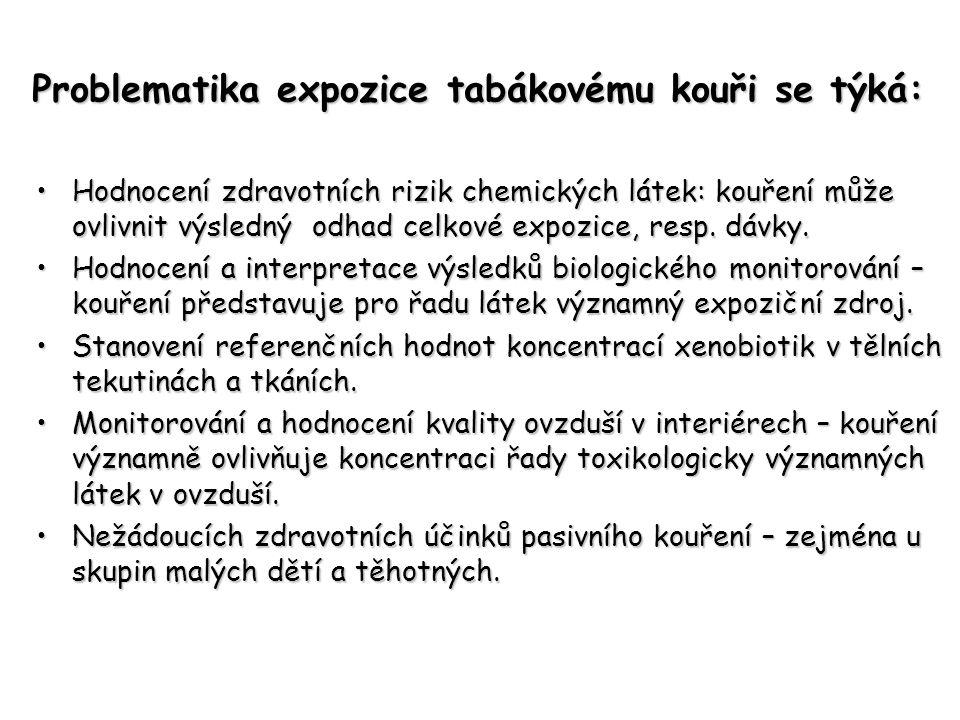 Problematika expozice tabákovému kouři se týká: