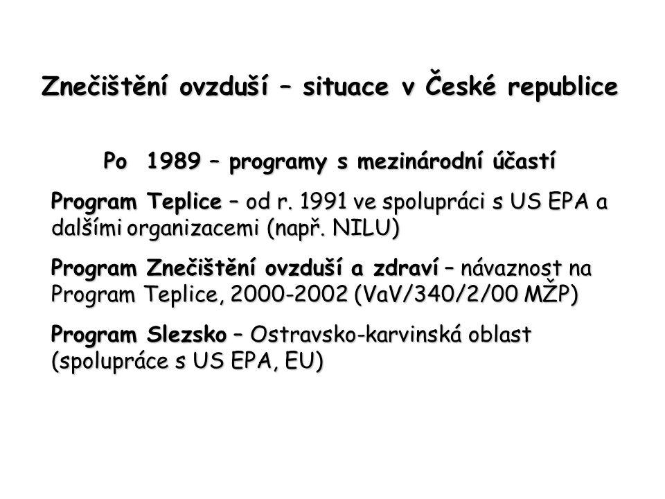 Znečištění ovzduší – situace v České republice