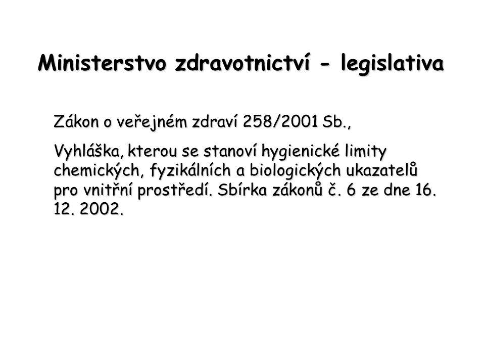 Ministerstvo zdravotnictví - legislativa