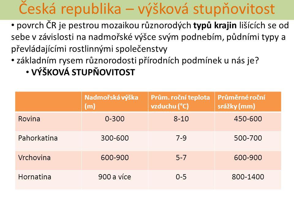 Česká republika – výšková stupňovitost