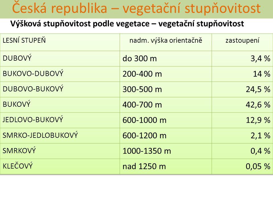Česká republika – vegetační stupňovitost